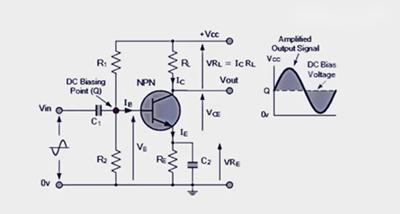 دورة الالكترونيات العملية:الترانزستور كمكبر