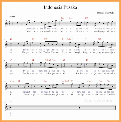 not balok lagu indonesia pusaka