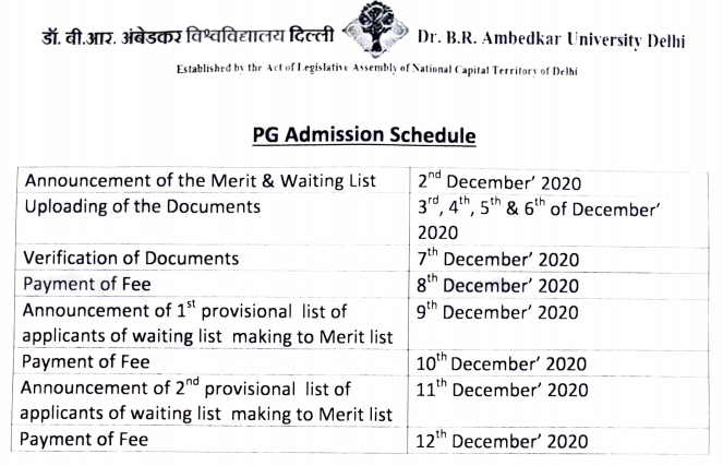 Ambedkar University PG Admission 2020 schedule