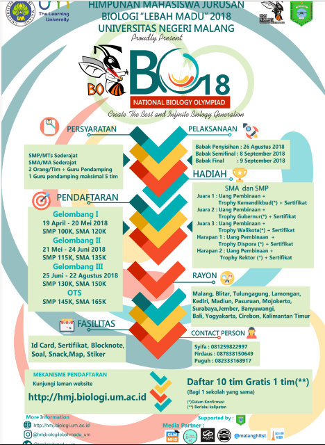 National Biology Olympiad SMP & SMA 2018 UM