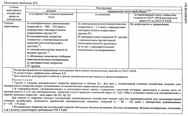 pahomov.pro