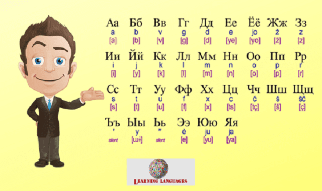 تعلم الحروف الروسية بسهولة