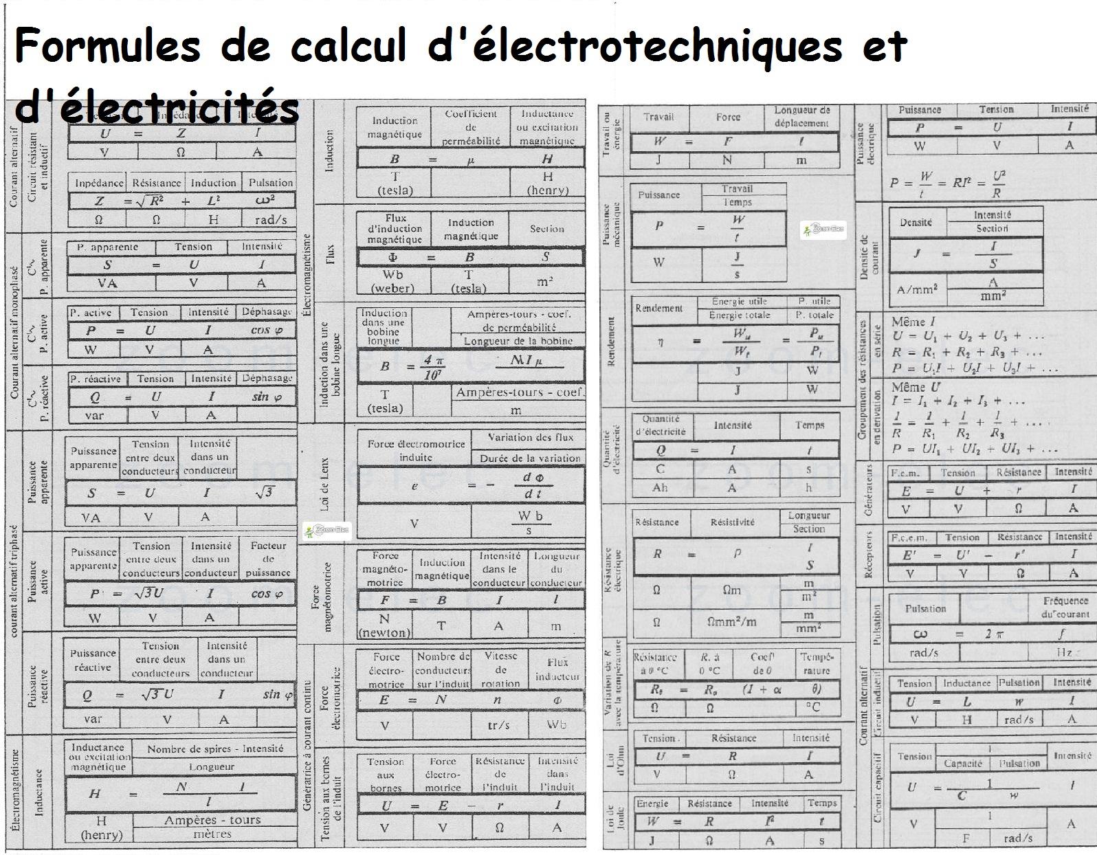 formules de calcul d 39 lectrotechniques et d 39 lectricit s g nie lectronique. Black Bedroom Furniture Sets. Home Design Ideas