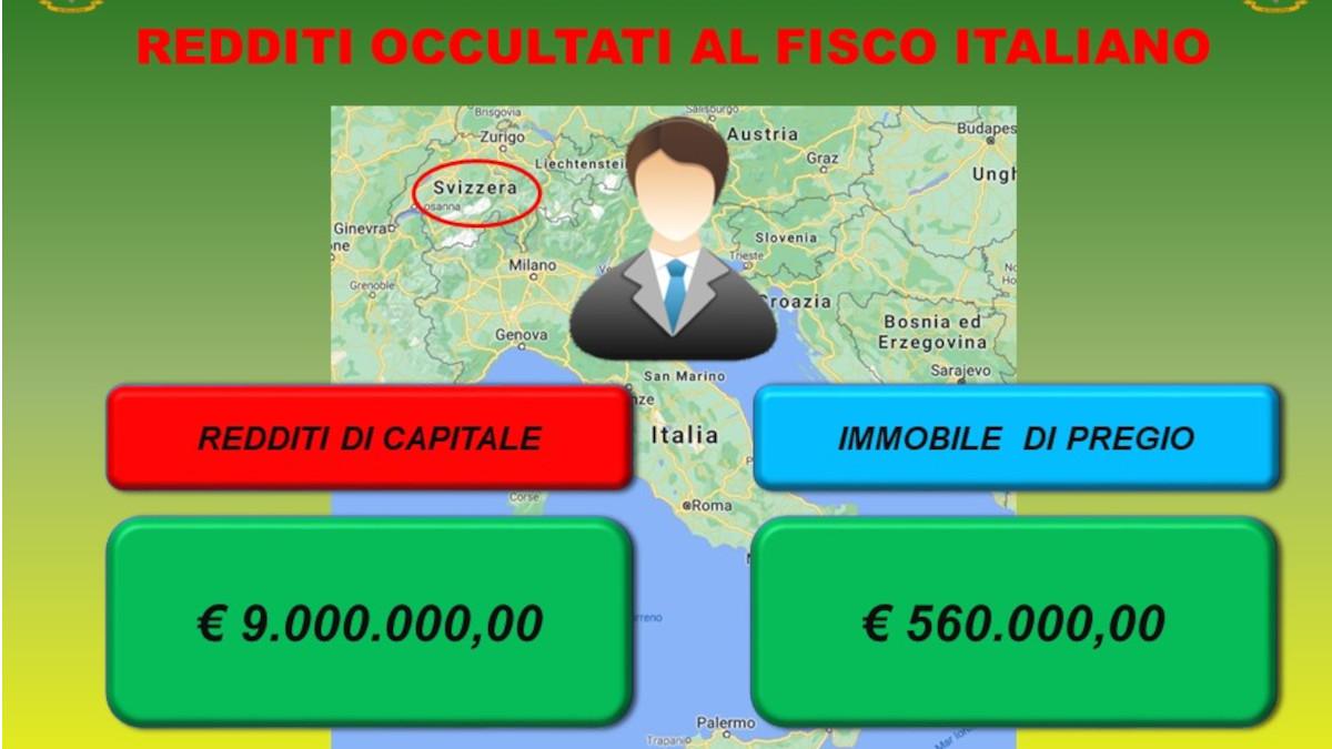 Guardia di Finanza evasione fiscale