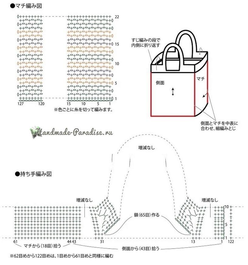 Схема вязания сумки Мандала (4)