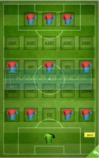 Mengenal macam-macam formasi top eleven terbaik part 3 - Kamar si andre