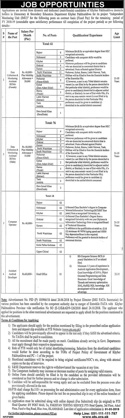 Elementary and Secondary Education KPK Jobs 2019 | 155 Posts | Download Application form