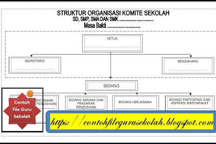 Contoh Struktur Organisasi Komite Sekolah Jenjang SD, SMP, SMA dan SMK