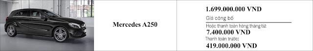 Giá xe Mercedes A250 2019 tại các đại lý Mercedes giảm giá hấp dẫn bất ngờ