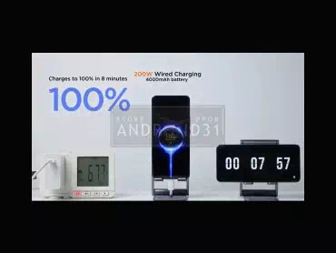 Xiaomi Hyper Charger 200 Watt