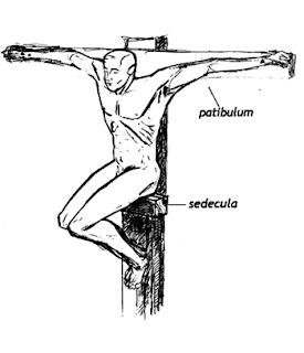 Fin des Voies Rapides: Crucifixion the Bodily Support ...