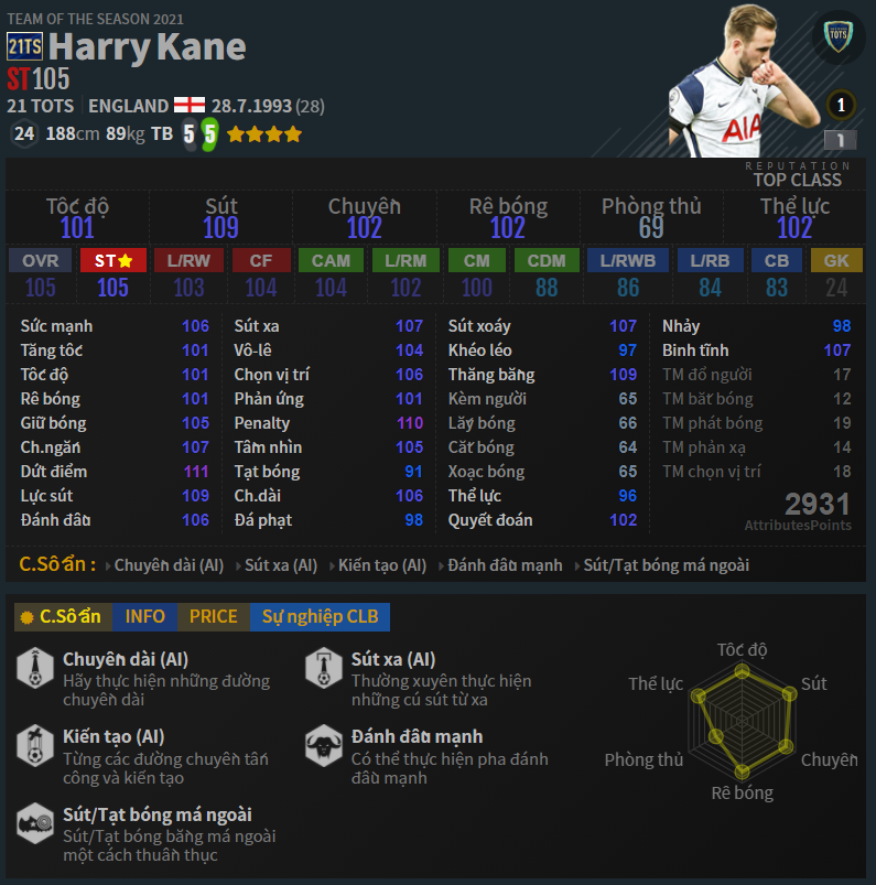 FIFA ONLINE 4   Review Harry Kane mùa thẻ 21 TS