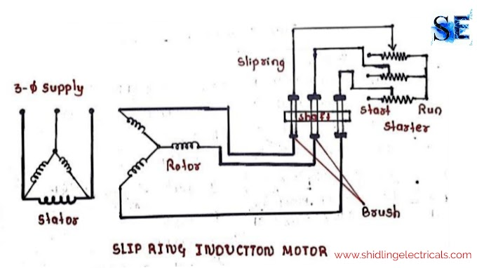 What Is Slip Ring Induction Motor, Working, Advantages, Disadvantages, Applications