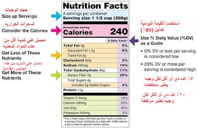 فوائد تناول الطعام الصحي