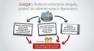 La multina a Google...