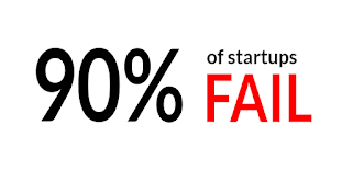 startup failure reasons