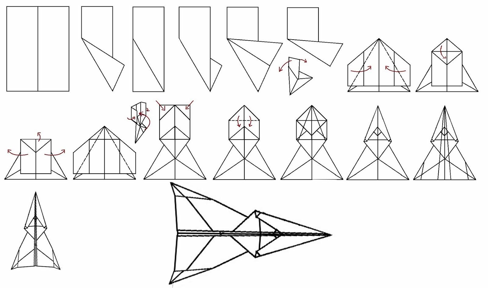 Instrucciones para pajas y demostracion - 3 3