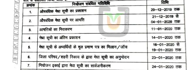 6th Phase Madhyamik & 10+2 Niyojan date extended