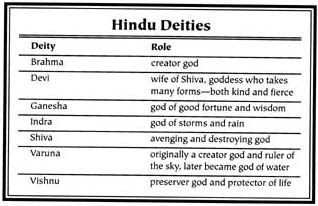 In Hinduism, the more the better: many gods, many books, many sages, many insights.