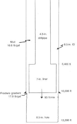 The maximum surge pressures