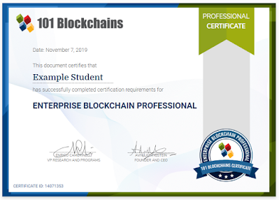 best online Blockchain Certification for beginners