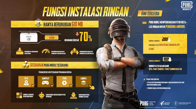 PUBG Mobile Lightweight Installation Function how to download additional resource packs