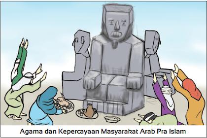 Materi PAI dan Budi Pekerti Kelas 1 bab 1 semester 1 - Masyarakat Mekah Sebelum datang islam
