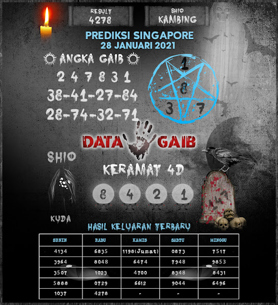Kode Syair SGP 28 Januari 2021 Hari Kamis TerGAIB..