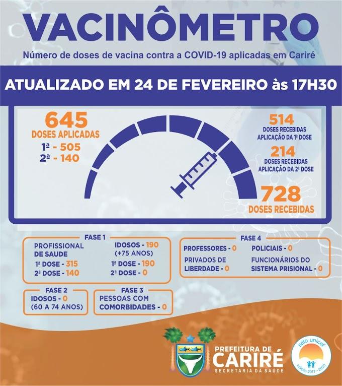 Números do Vacinômetro deste dia 24/02, até às 17h30, em Cariré
