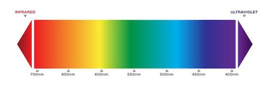 Susunan spektrum cahaya tampak Mejikuhibiniu