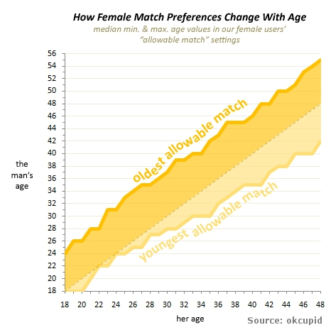 40 year old woman dating