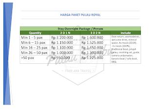 harga Paket Wisata Pulau Royal Resort
