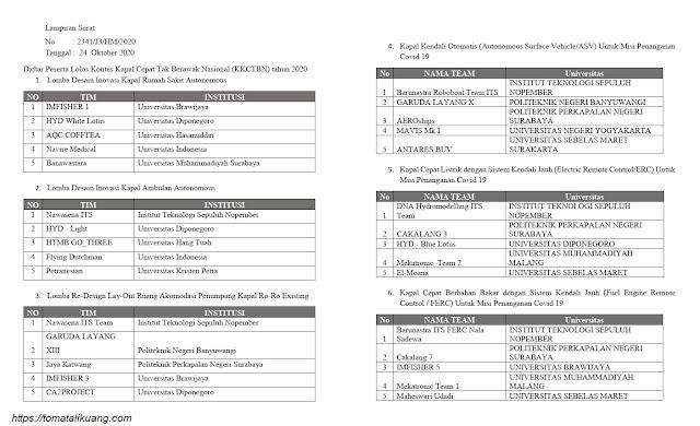 daftar nama tim lolos kontes kapal cepat tak berawak nasional kkctbn tingkat nasional tahun 2020 pdf tomatalikuang.com