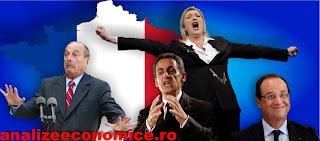 Alegerile din Franța