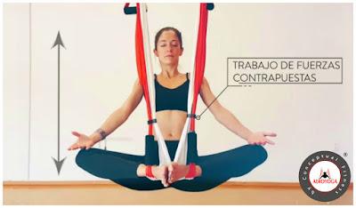 balanco yoga