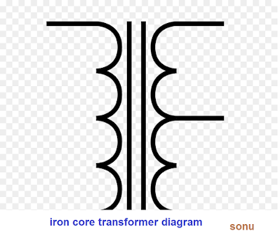 iron core transformer diagram