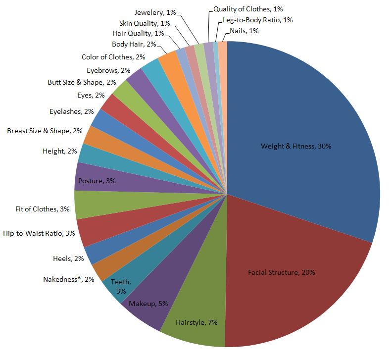 Balanced Diet A Balanced Diet Pie Chart