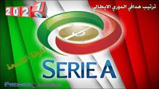 ترتيب هدافي الدوري الإيطالي,ترتيب الدوري الإيطالي,ترتيب الدوري الايطالي 2020,ترتيب الهدافين,ترتيب الدوري الايطالي,ترتيب الدوري الايطالي 2020-2021,ترتيب هدافي الدوري الإسباني,نتائج مبارات الدوري الايطالي,ترتيب هدافي الدوري الايطالي,ترتيب الدوري الايطالي 2019,ترتيب الدوري الإسباني,ترتيب الدوري الإيطالي بعد مباريات الجولة 6,ترتيب هدافي الدوري الإنجليزي,ترتيب الدوري الايطالي قبل إيقاف الدوري,ترتيب الدوري الايطالي 2021,ترتيب الدوري الايطالي 2019/2020,ترتيب جدول الدوري الإيطالي