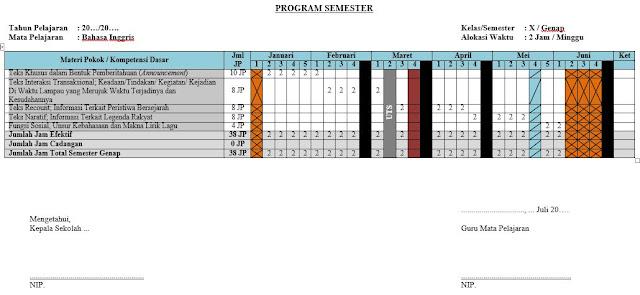 Program Semester Bahasa Inggris SMA Kelas X Semester Genap, http://www.librarypendidikan.com/