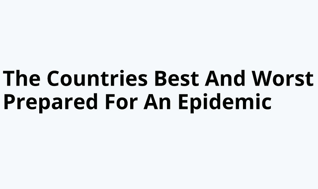 Are You Ready for the Next Health Epidemic? #infographic