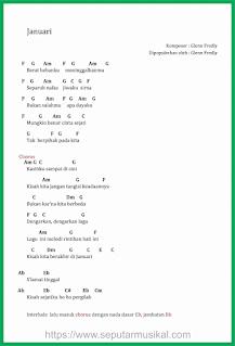 chord lagu januari glenn fredly