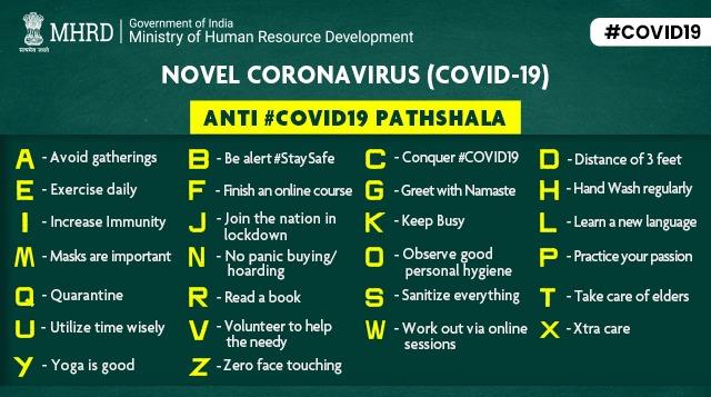 कोरोनो वायरस की ABCD जानें