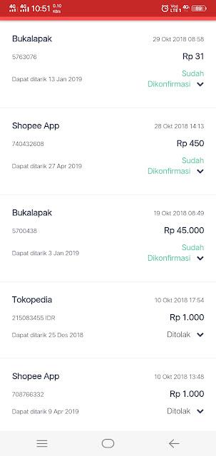 Bukti Cashback dari aplikasi ShopBack