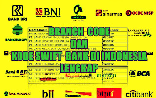 branch code dan kode swift bank lengkap - kanalmu