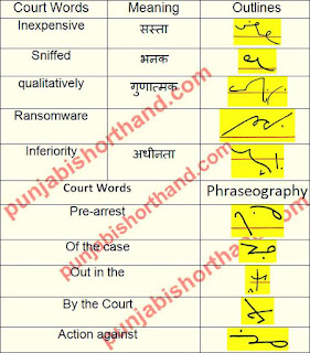 court-shorthand-outlines-11-july-2021