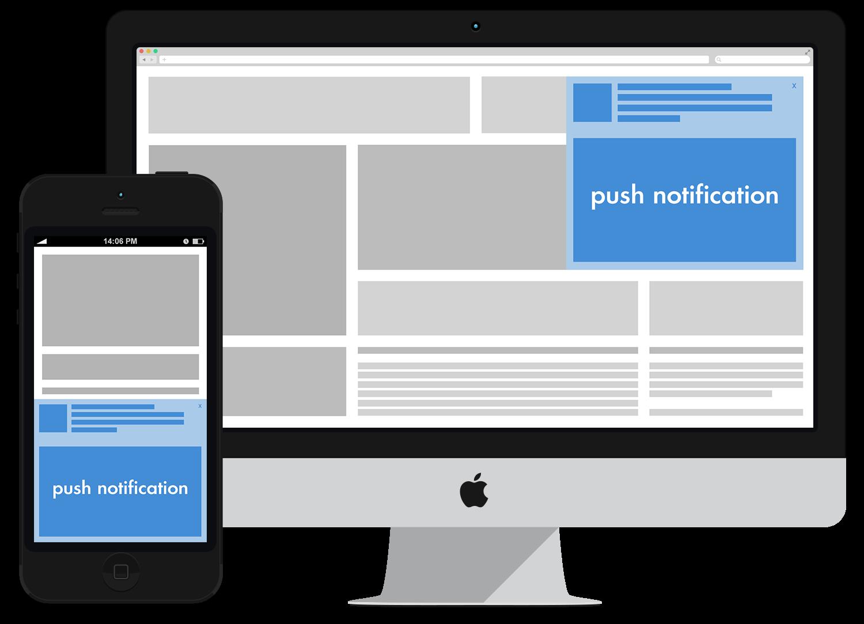 Formato publicitario Push Notifications