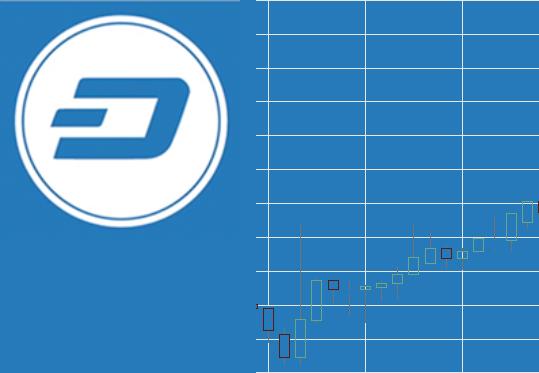 Mine Dash Cryptocurrency Largest Korean Crypto Exchange
