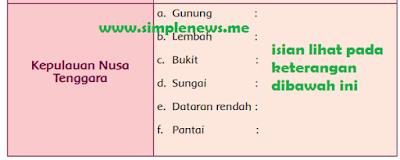 Bentang Alam Secara Umum Pulau Nusa Tenggara ww.simplenews.me