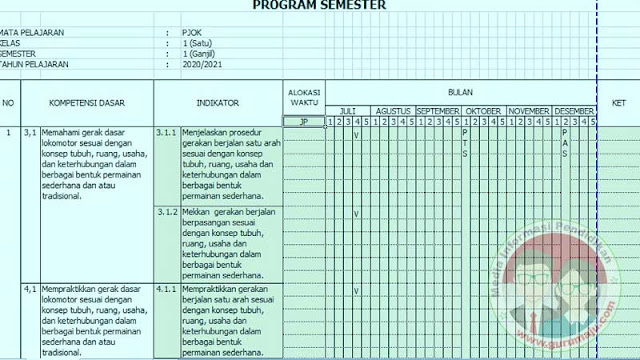 PROMES PJOK Kelas 1 K13 Edisi Terbaru Semester 1