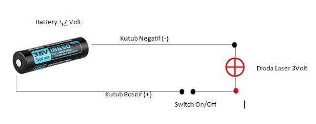Diagram koneksi